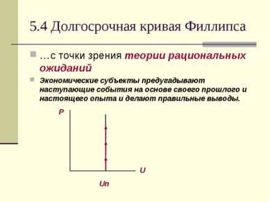 5.4 Долгосрочная кривая Филлипса …с точки зрения теории рациональных ожиданий...