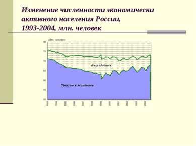 Изменение численности экономически активного населения России, 1993-2004, млн...