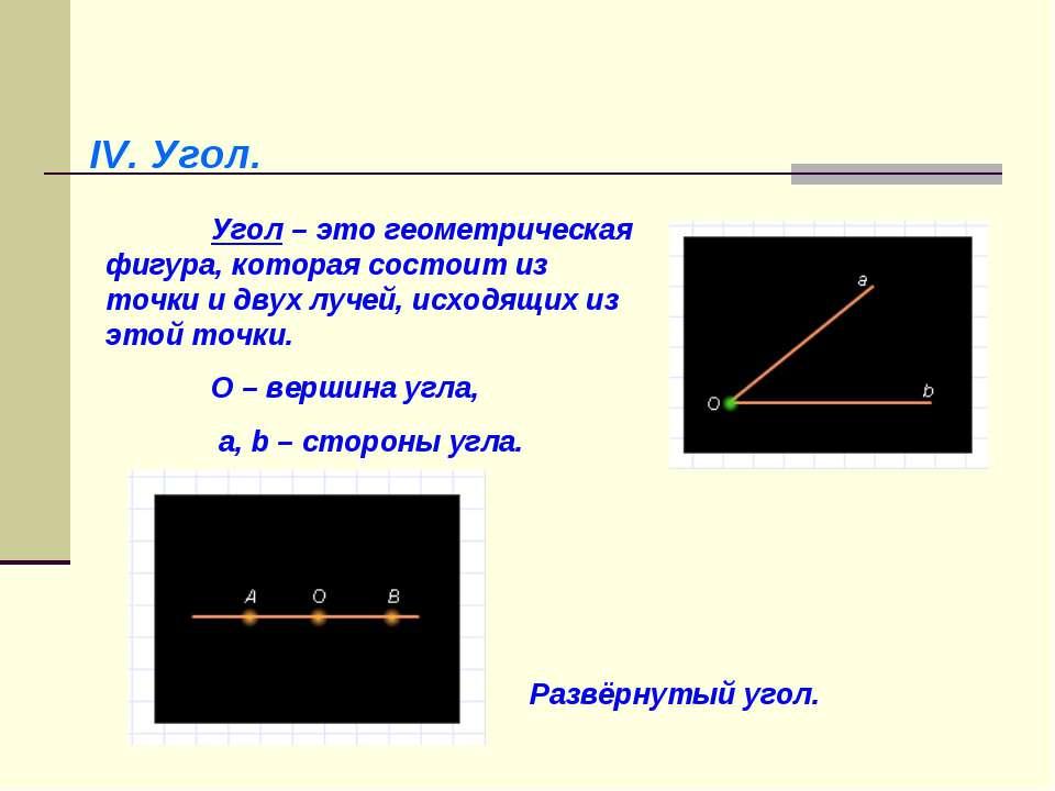 IV. Угол. Угол – это геометрическая фигура, которая состоит из точки и двух л...