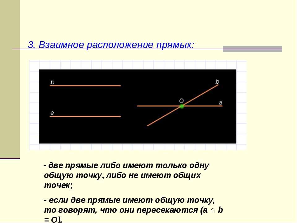 3. Взаимное расположение прямых: две прямые либо имеют только одну общую точк...