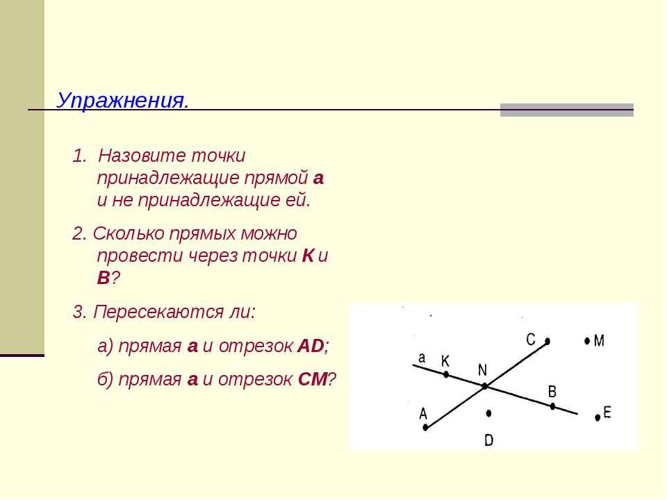 Упражнения. 1. Назовите точки принадлежащие прямой а и не принадлежащие ей. 2...