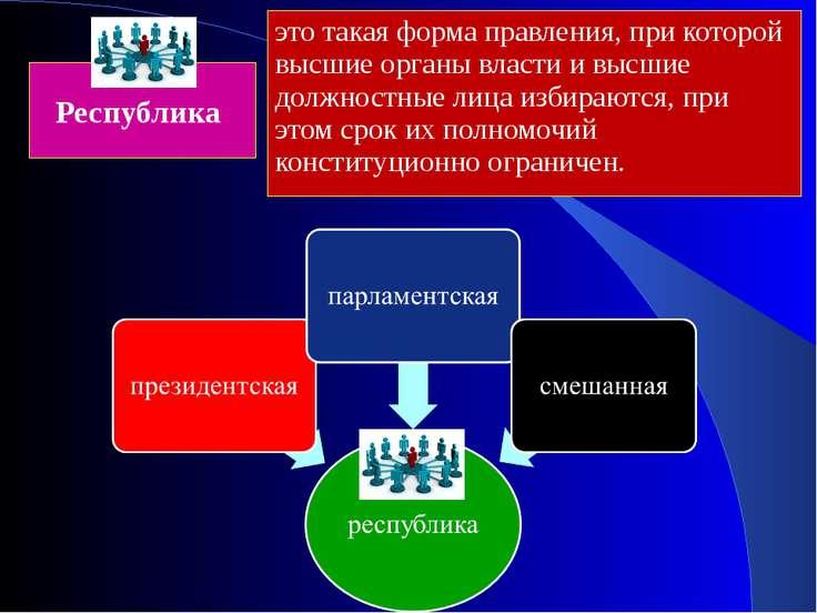 Республика это такая форма правления, при которой высшие органы власти и высш...