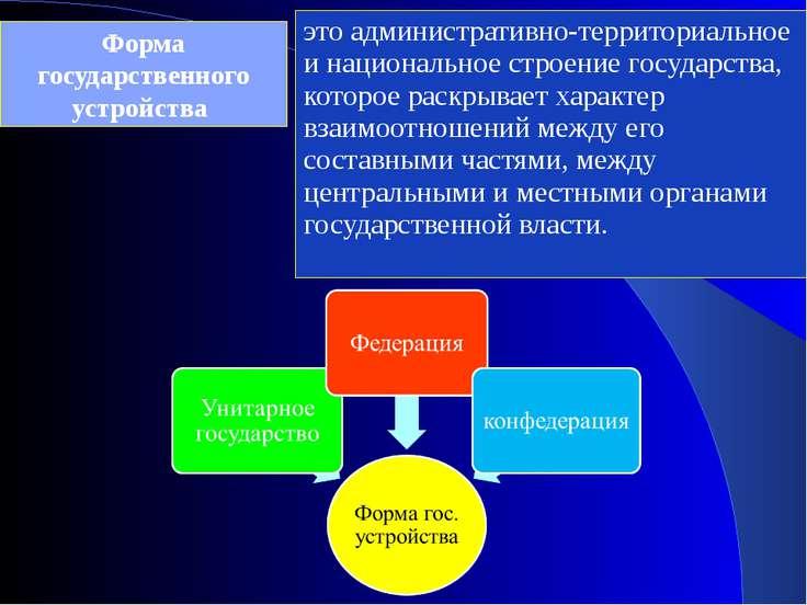 Форма государственного устройства это административно-территориальное и нацио...