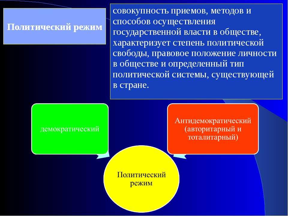 Политический режим совокупность приемов, методов и способов осуществления гос...