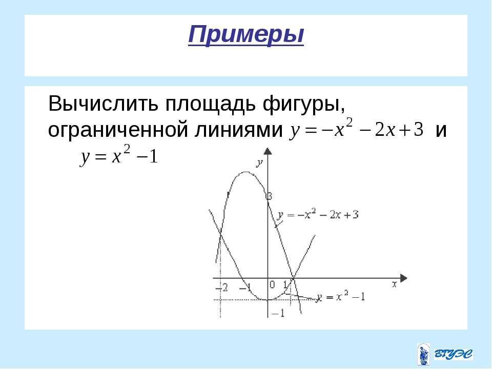Примеры Вычислить площадь фигуры, ограниченной линиями и