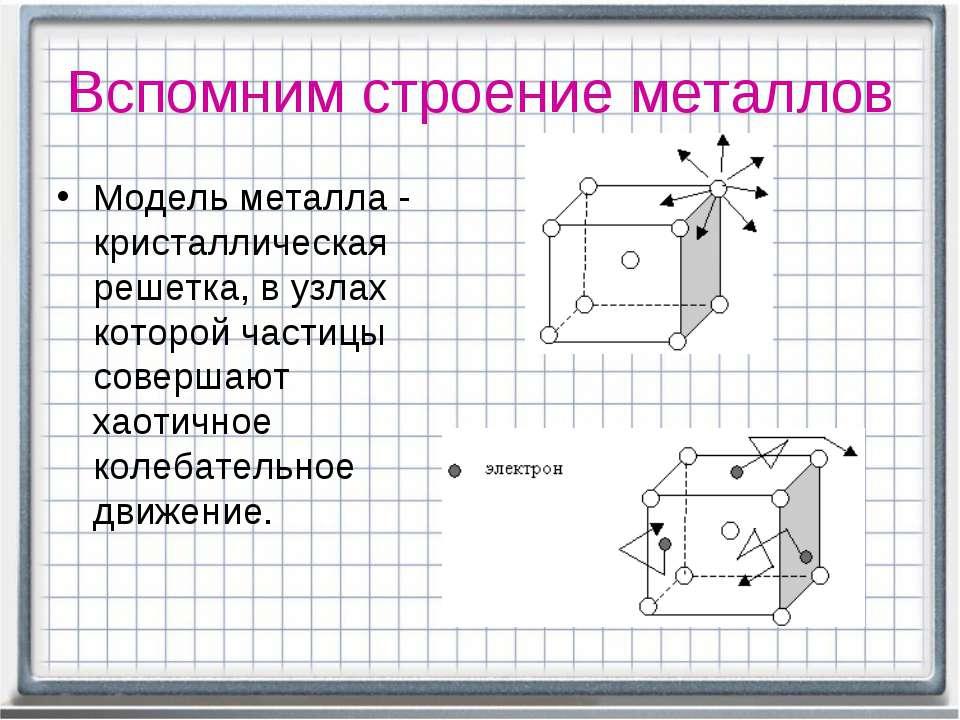Вспомним строение металлов Модель металла - кристаллическая решетка, в узлах ...