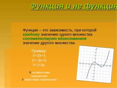 Функция и не функция Функция – это зависимость, при которой каждому значению ...
