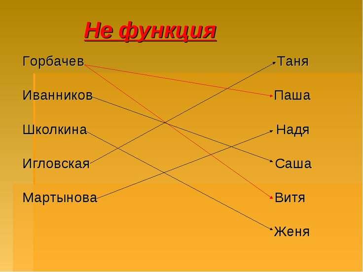 Не функция Горбачев Таня Иванников Паша Школкина Надя Игловская Саша Мартынов...