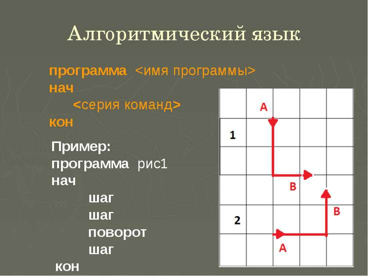 Алгоритмический язык программа нач кон Пример: программа рис1 нач шаг шаг пов...