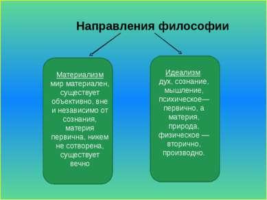 Направления философии Материализм мир материален, существует объективно, вне ...