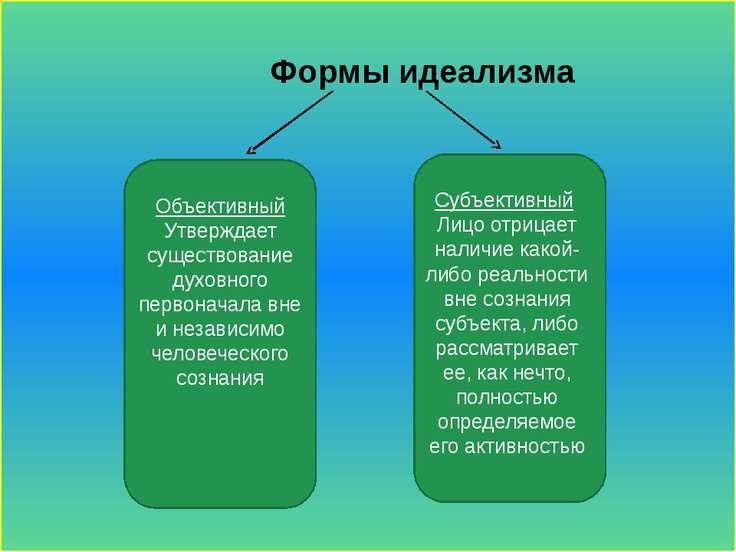 Формы идеализма Объективный Утверждает существование духовного первоначала вн...