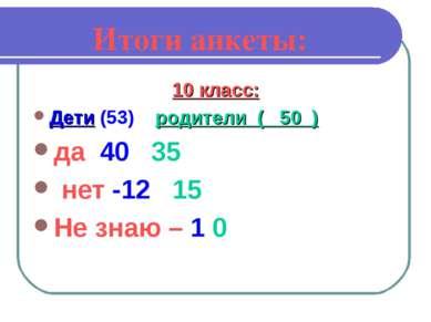 Итоги анкеты: 10 класс: Дети (53) родители ( 50 ) да 40 35 нет -12 15 Не знаю...