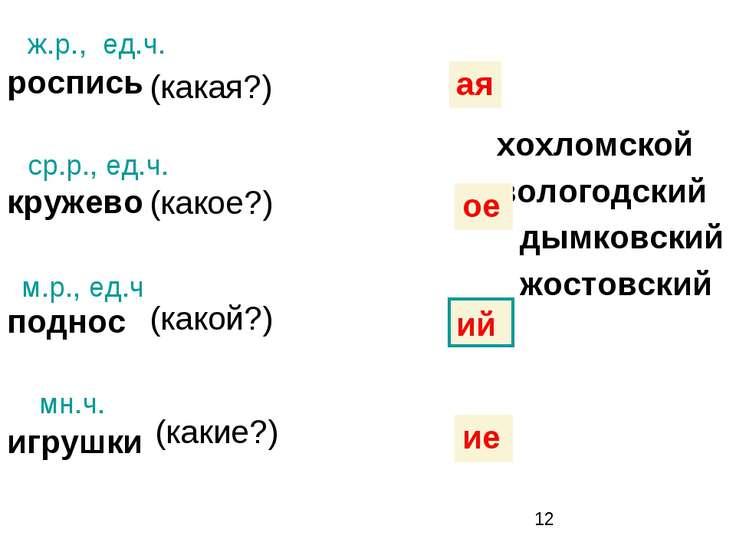 роспись кружево поднос игрушки жостовский вологодский дымковский хохломской ж...