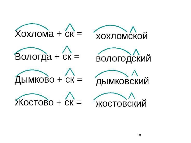 хохломской вологодский дымковский жостовский