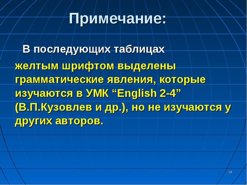 * В последующих таблицах желтым шрифтом выделены грамматические явления, кото...