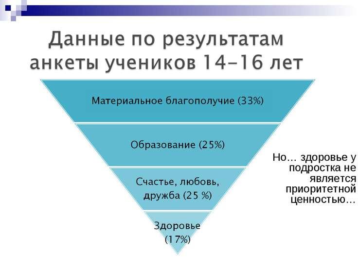 Но… здоровье у подростка не является приоритетной ценностью…