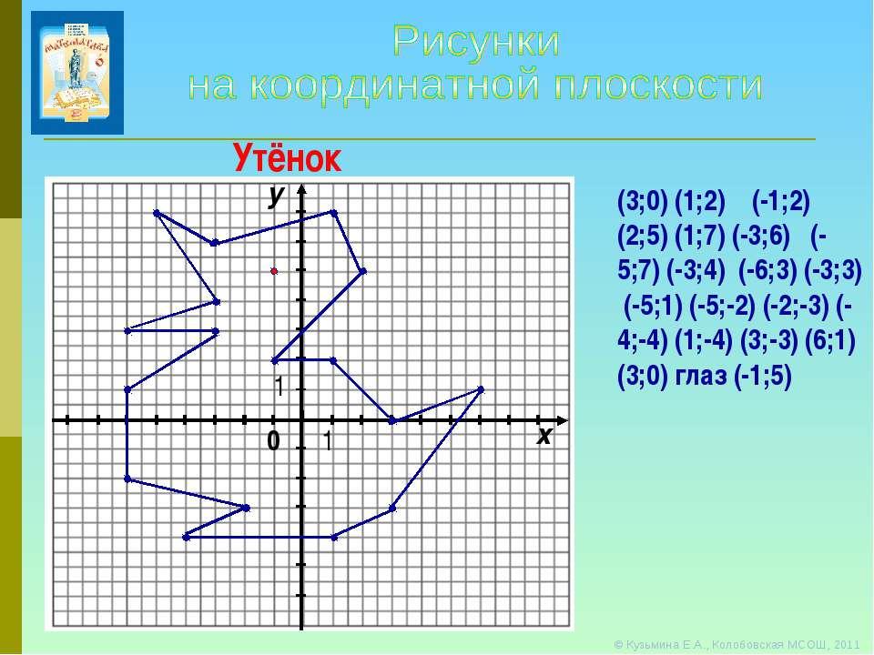 Рисуем по координатам 6 класс с координатами картинки 11