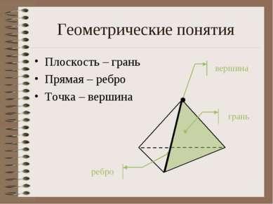 Геометрические понятия Плоскость – грань Прямая – ребро Точка – вершина грань...
