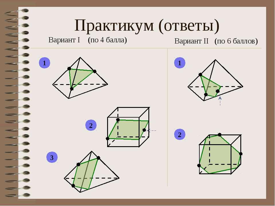 Практикум (ответы) Вариант I (по 4 балла) Вариант II (по 6 баллов) 1 2 3 1 2