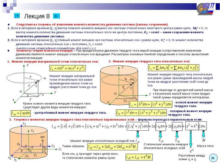 Лекция 8 21 ■ Следствия из теоремы об изменении момента количества движения с...