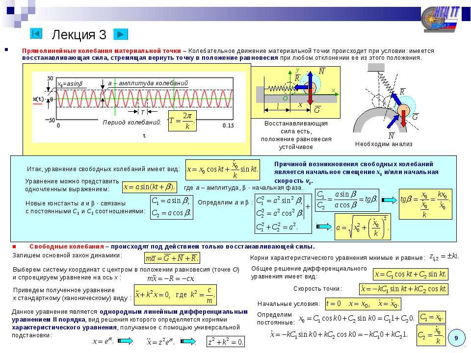 Лекция 3 Прямолинейные колебания материальной точки – Колебательное движение ...
