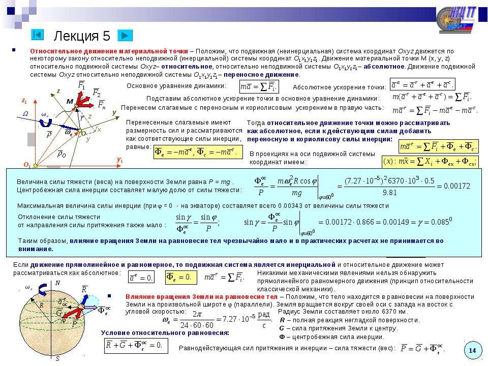 Лекция 5 Относительное движение материальной точки – Положим, что подвижная (...