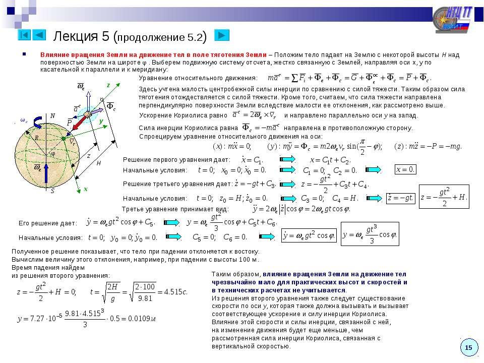 Лекция 5 (продолжение 5.2) 15 Влияние вращения Земли на движение тел в поле т...