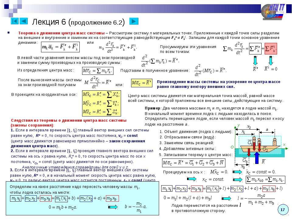Лекция 6 (продолжение 6.2) 17 Теорема о движении центра масс системы – Рассмо...