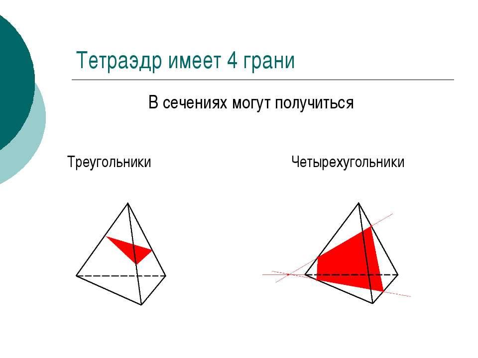 В сечениях могут получиться Четырехугольники Треугольники Тетраэдр имеет 4 грани