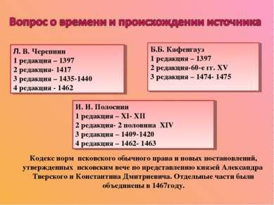 Л. В. Черепнин 1 редакция – 1397 2 редакция- 1417 3 редакция – 1435-1440 4 ре...