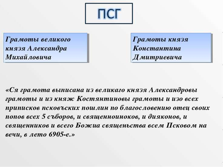 Грамоты великого князя Александра Михайловича Грамоты князя Константина Дмитр...