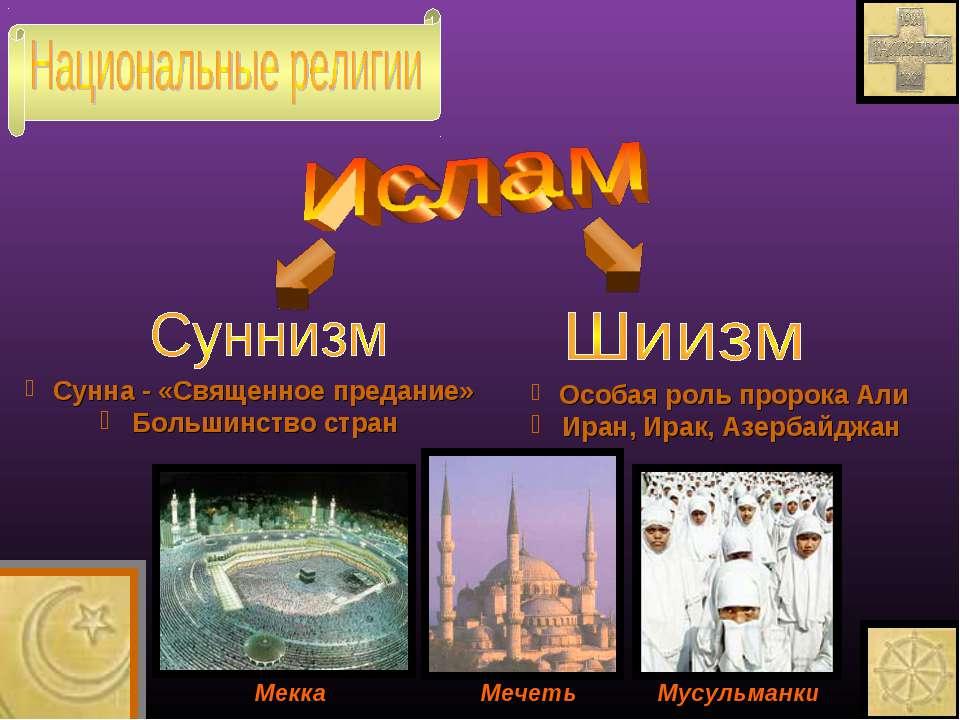 Сунна - «Священное предание» Большинство стран Особая роль пророка Али Иран, ...
