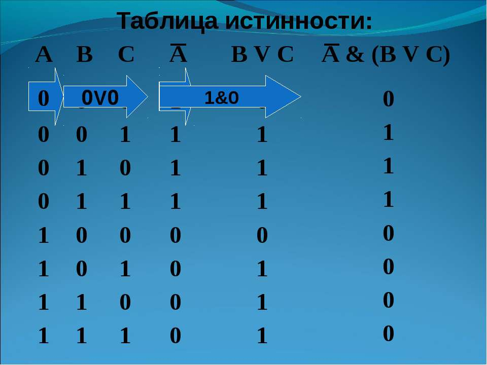 0 0 0 0 1 1 1 1 0 0 1 1 0 0 1 1 0 1 0 1 0 1 0 1 0 0 1 1 1 1 1 0 0 0 0 0V0 0 1...