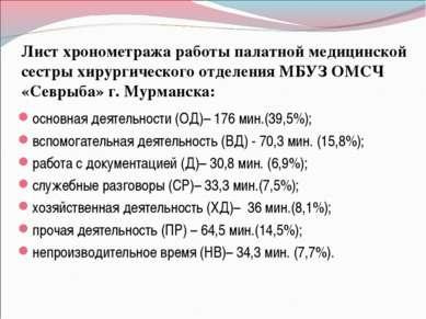 Лист хронометража работы палатной медицинской сестры хирургического отделения...