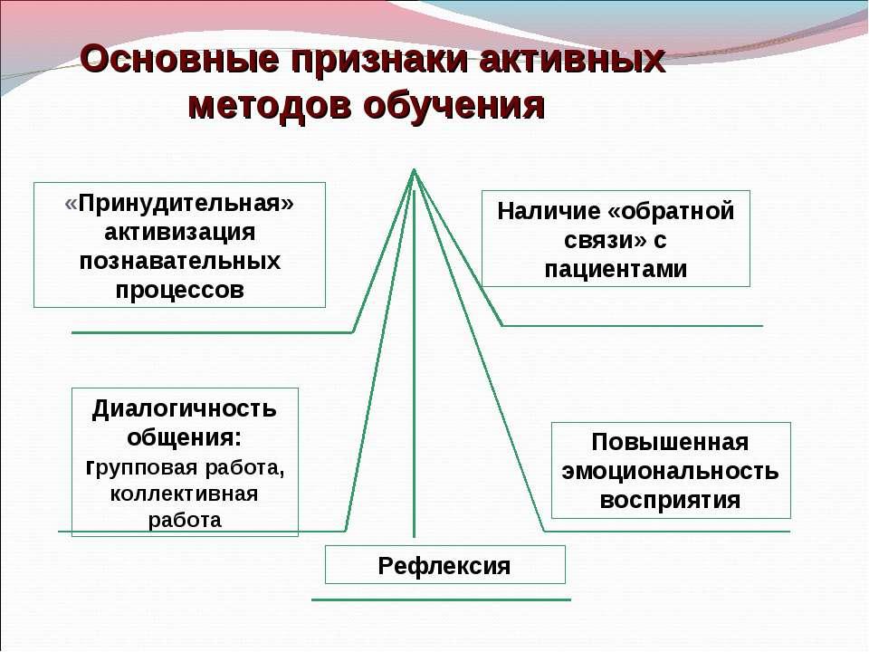 Основные признаки активных методов обучения «Принудительная» активизация позн...