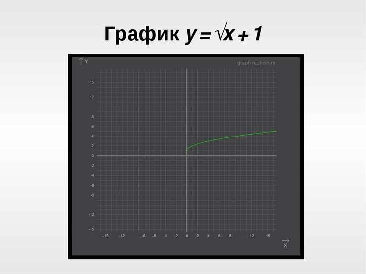 График y = √x + 1