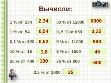 Вычисли: 1 % от 234 50 % от 12000 1 % от 54 0, 5 % от 650 0,1 % от 520 9 % от...
