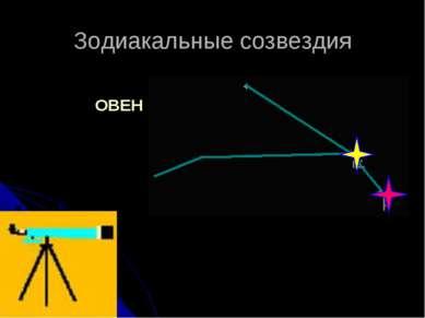 Зодиакальные созвездия ОВЕН