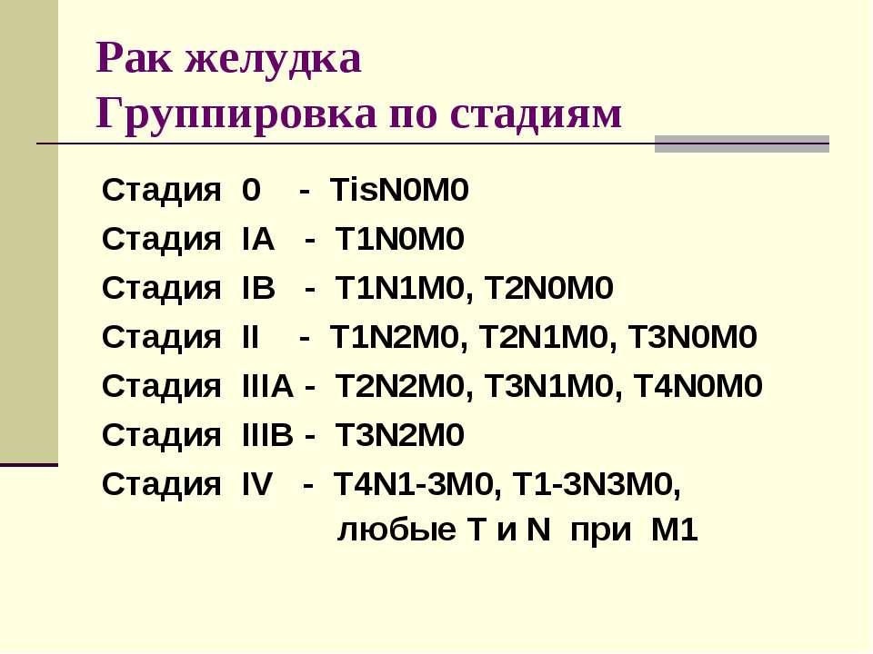 Рак желудка Группировка по стадиям Стадия 0 - TisN0M0 Стадия IA - T1N0M0 Стад...