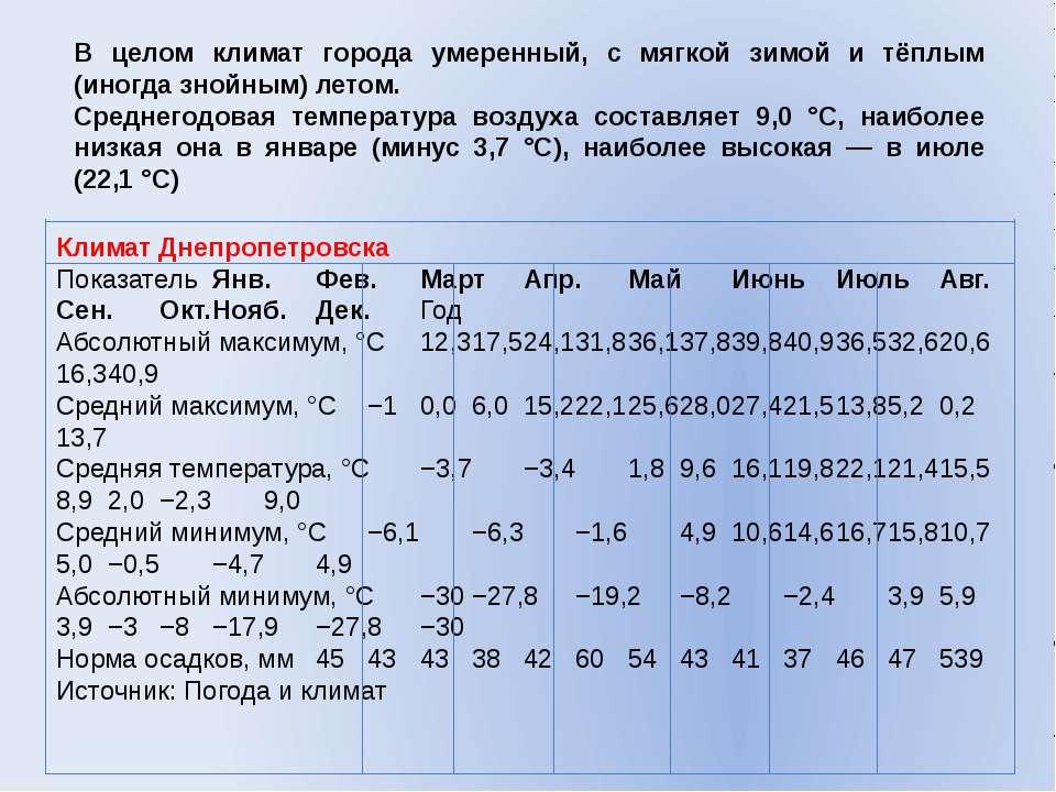 В целом климат города умеренный, с мягкой зимой и тёплым (иногда знойным) лет...