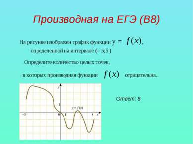 Производная на ЕГЭ (В8) На рисунке изображен графикфункции у = , определенно...