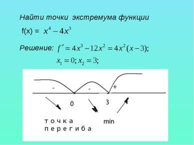 Найти точки экстремума функции f(x) = Решение: