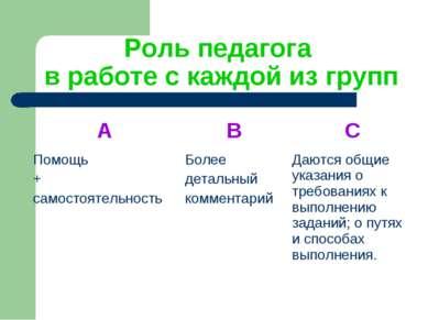 Роль педагога в работе с каждой из групп