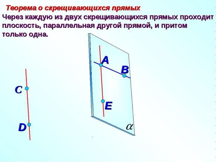 Через каждую из двух скрещивающихся прямых проходит плоскость, параллельная д...
