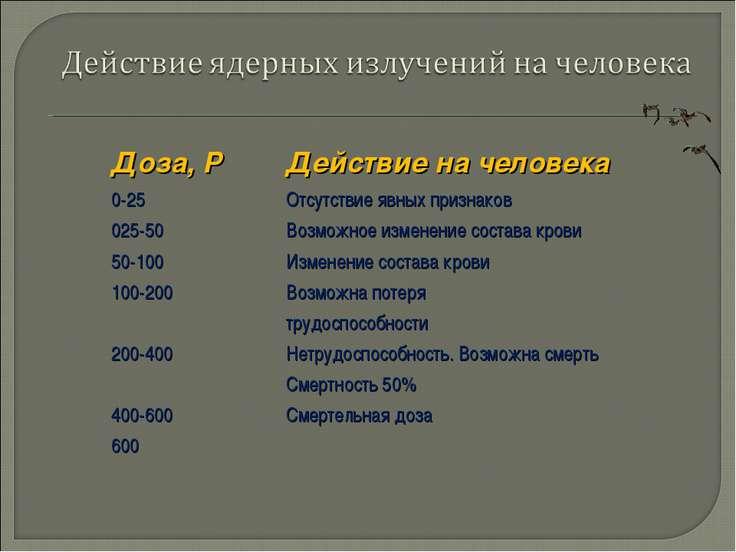Доза, Р Действие на человека 0-25 025-50 50-100 100-200 200-400 400-600 600 О...