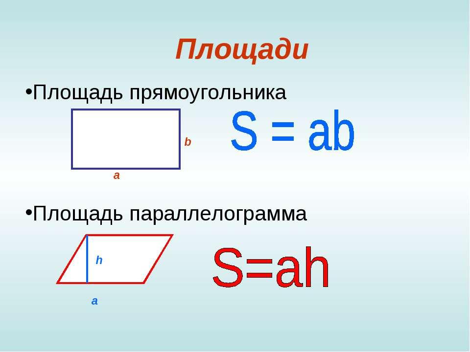 Площади Площадь прямоугольника Площадь параллелограмма a b a h