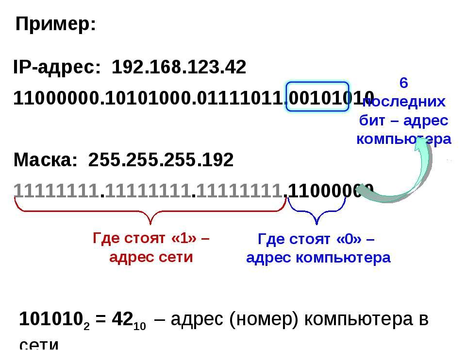 IP-адрес: 192.168.123.42 11000000.10101000.01111011.00101010 Маска: 255.255.2...