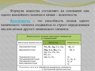 Широко используются несколько видов химических формул: Простейшая (эмпирическ...