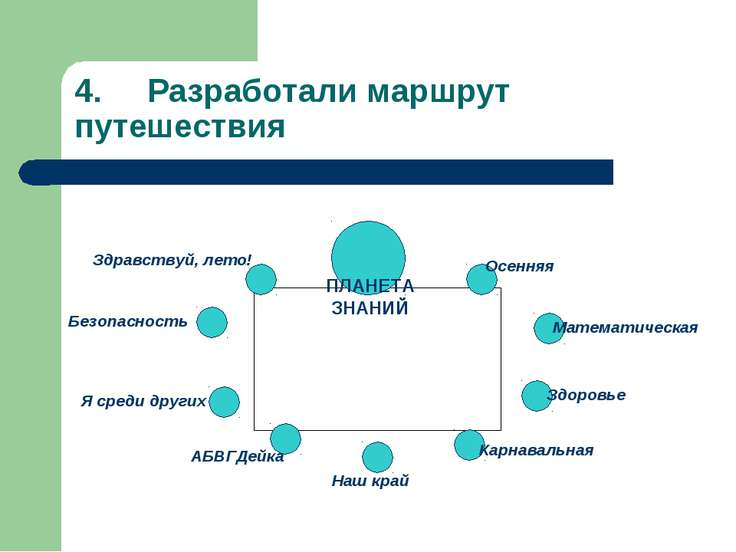 4. Разработали маршрут путешествия Осенняя Математическая Здоровье Карнавальн...