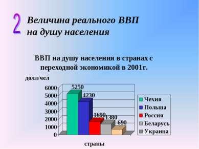 Величина реального ВВП на душу населения
